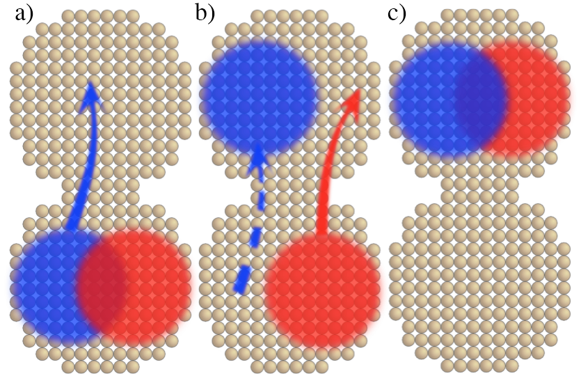 Exciton Transfer in Array of Epitaxially Connected Nanocrystals